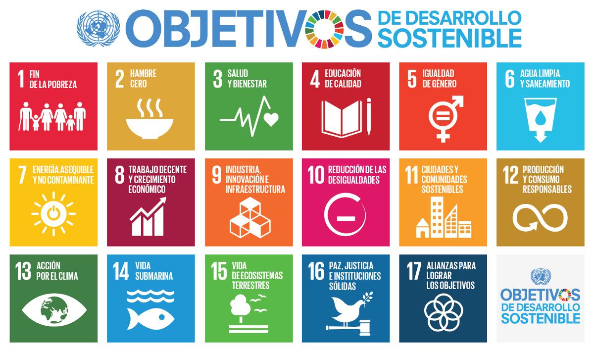 SDG Objetivos de Desarrollo Sostenible 1200px