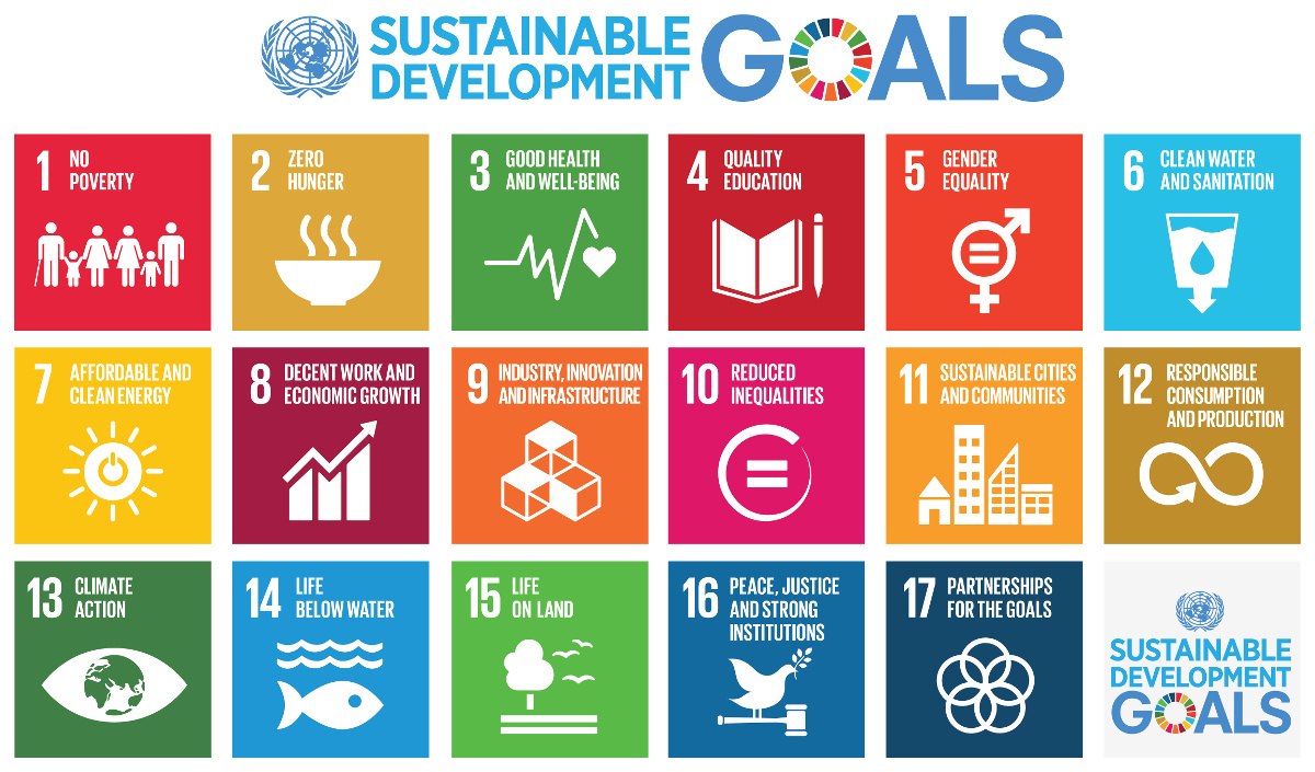 SDG Sustainable Development Goals 1200px