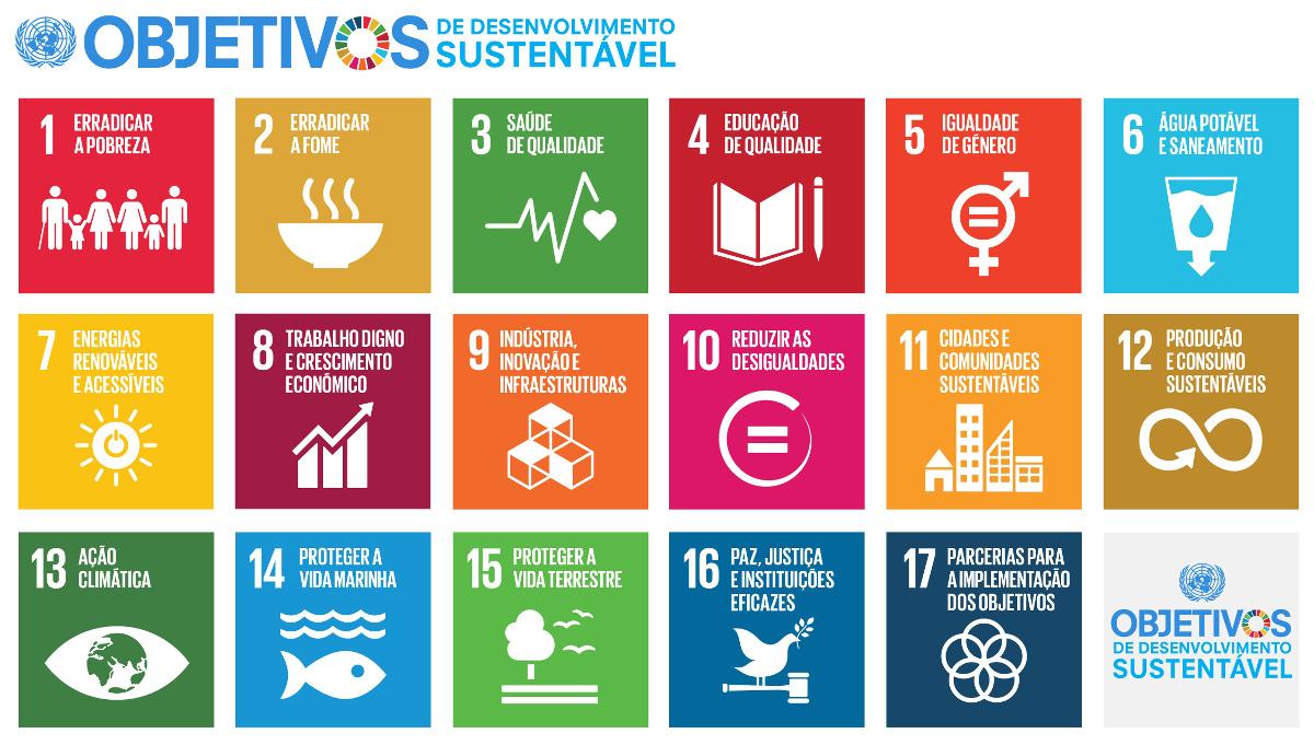 SDG Objetivos Desenvolvimento Sustentável