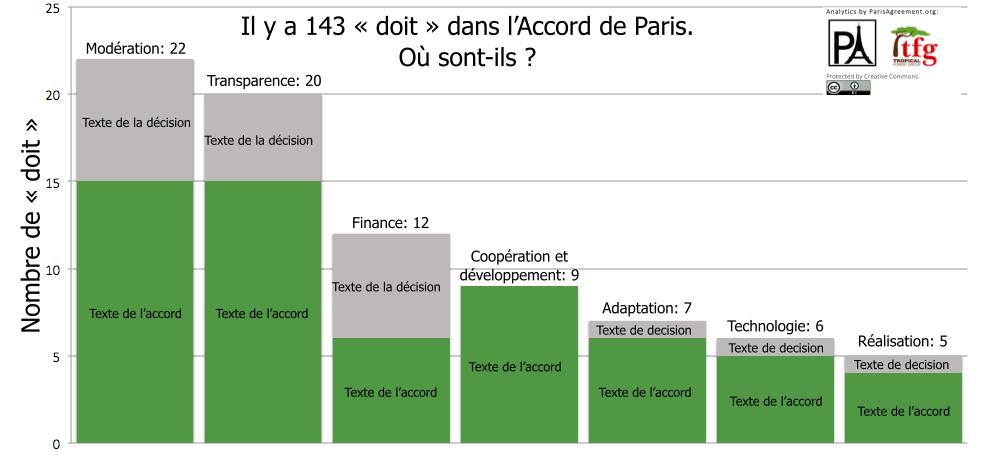 2015-12-shall-counter-francais